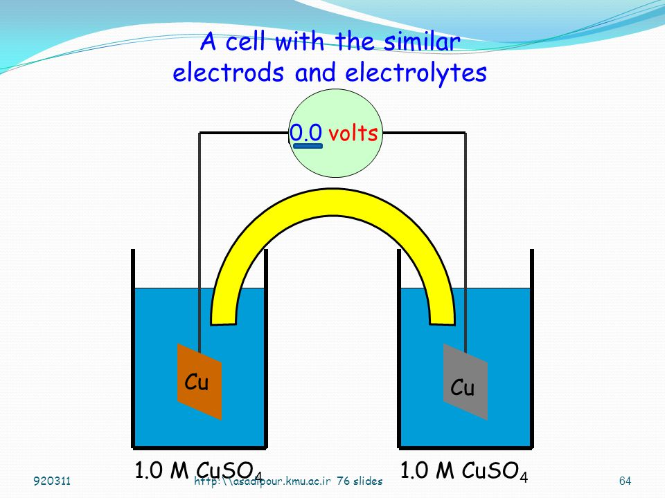 electrods and electrolytes