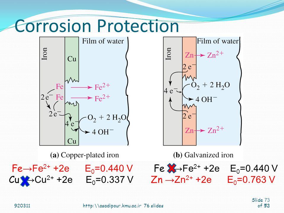 Corrosion Protection Fe→Fe2+ +2e E0=0.440 V Cu →Cu2+ +2e E0=0.337 V