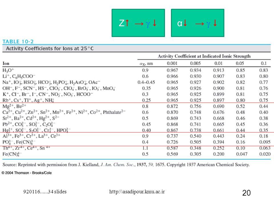 Z → g  α → g  920116......34 slides http:\\asadipour.kmu.ac.ir