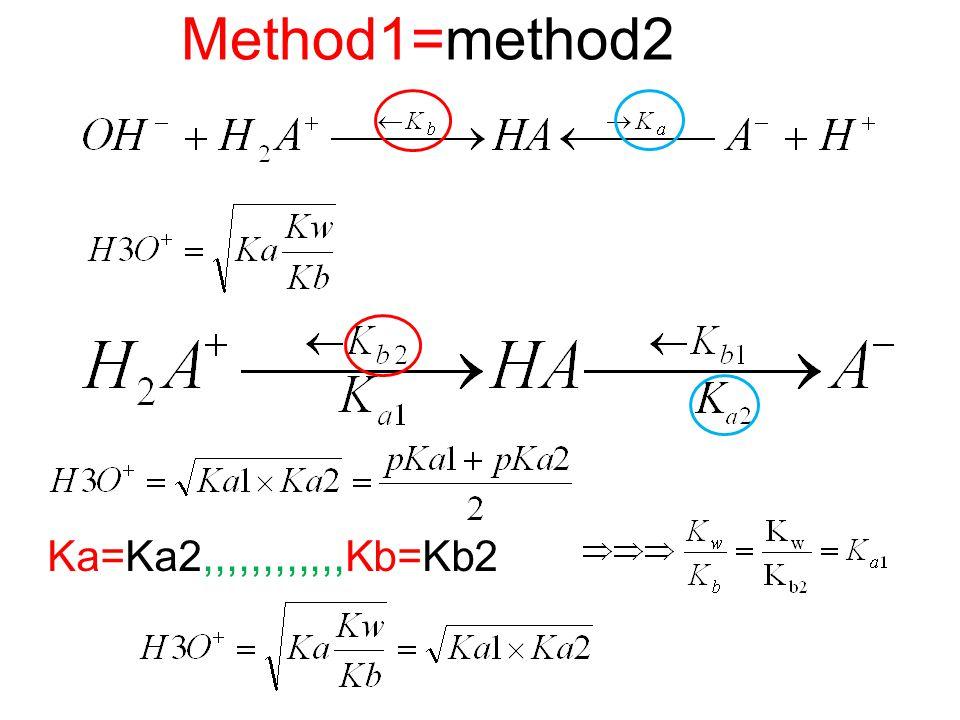 Method1=method2 Ka=Ka2,,,,,,,,,,,,Kb=Kb2