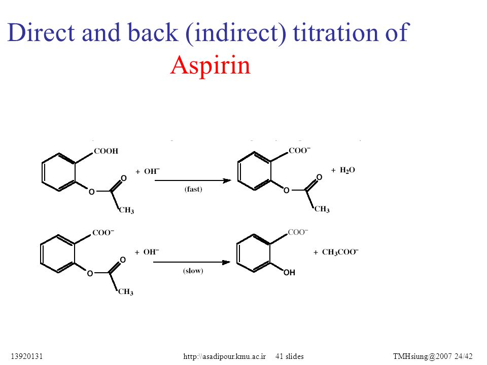 Direct and back (indirect) titration of Aspirin
