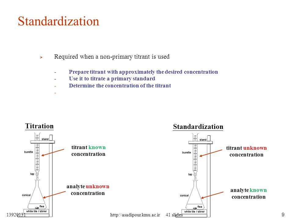 Standardization Titration Standardization