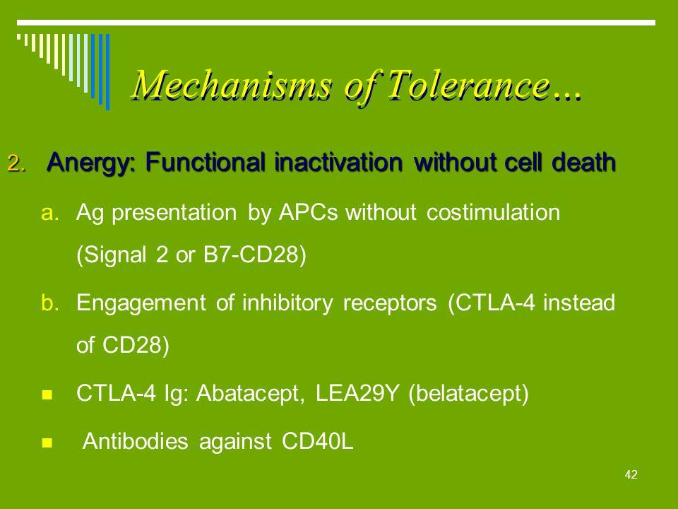 Mechanisms of Tolerance…