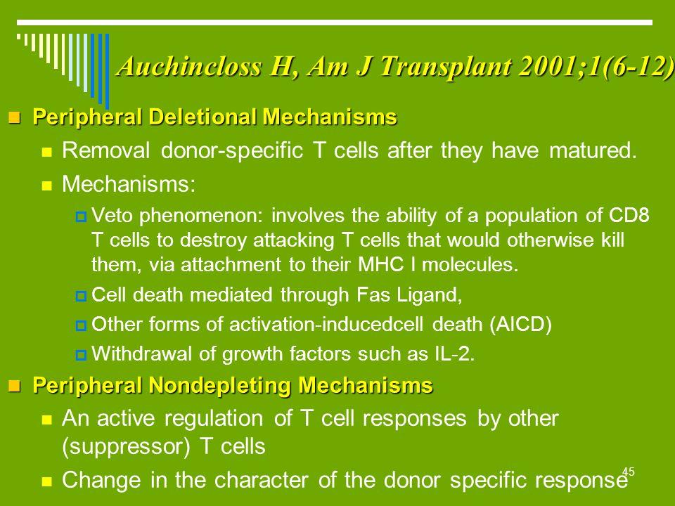 Auchincloss H, Am J Transplant 2001;1(6-12)