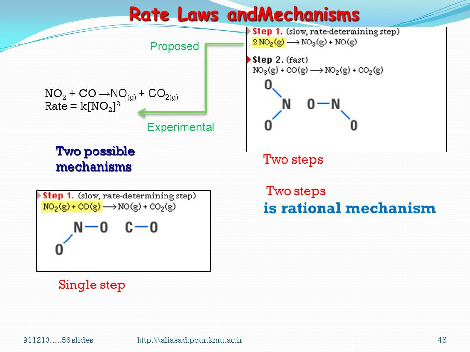 Rate Laws andMechanisms