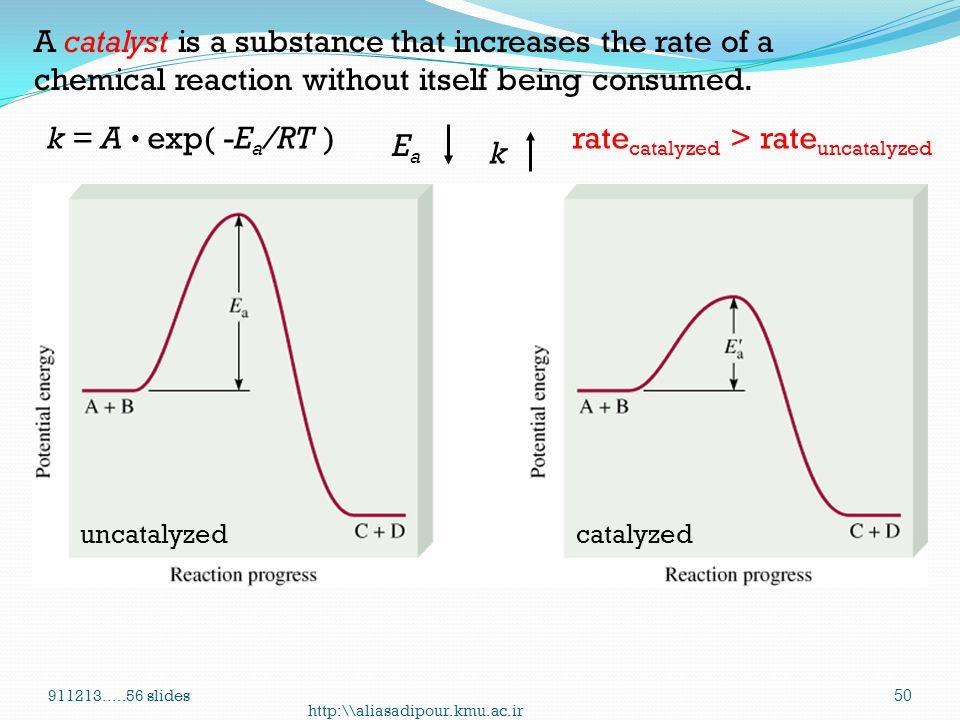 ratecatalyzed > rateuncatalyzed Ea k