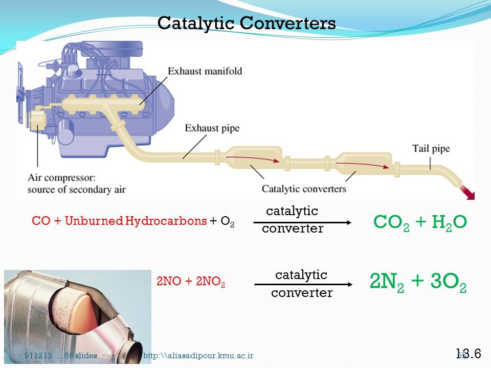 2N2 + 3O2 Catalytic Converters CO2 + H2O catalytic converter catalytic
