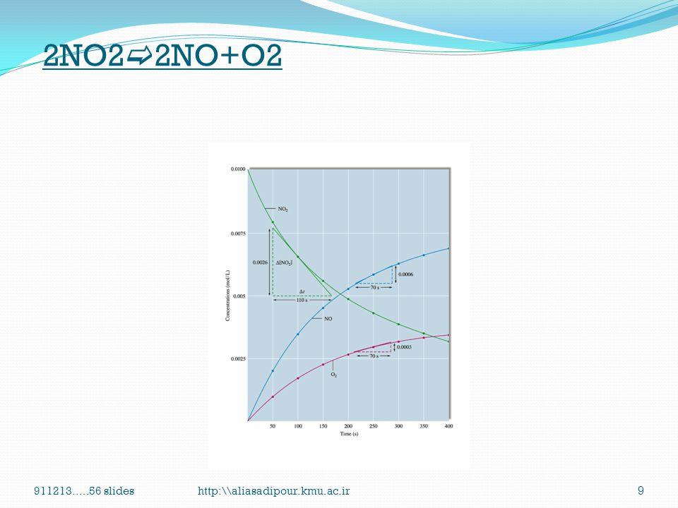 2NO22NO+O2 911213.....56 slides http:\\aliasadipour.kmu.ac.ir