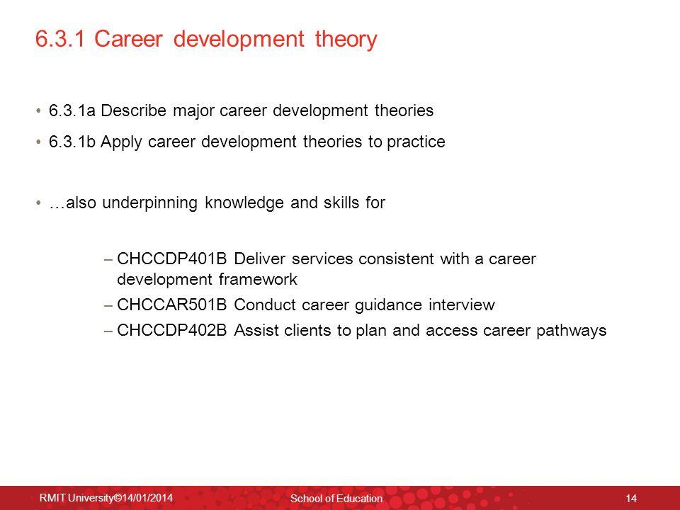 6.3.1 Career development theory
