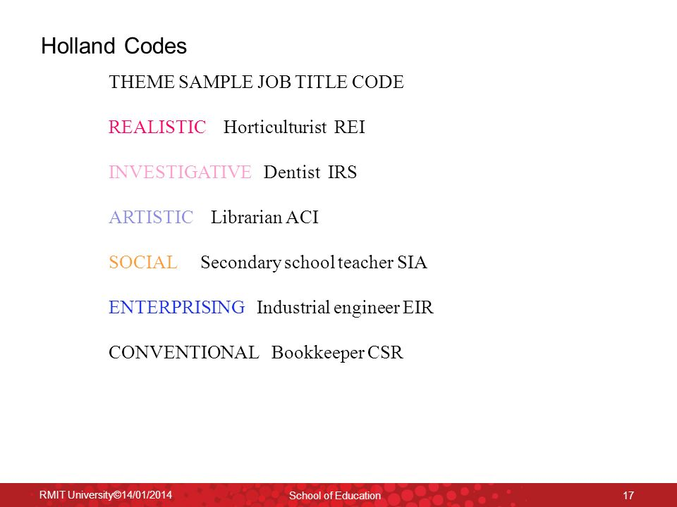 Holland Codes THEME SAMPLE JOB TITLE CODE REALISTIC Horticulturist REI