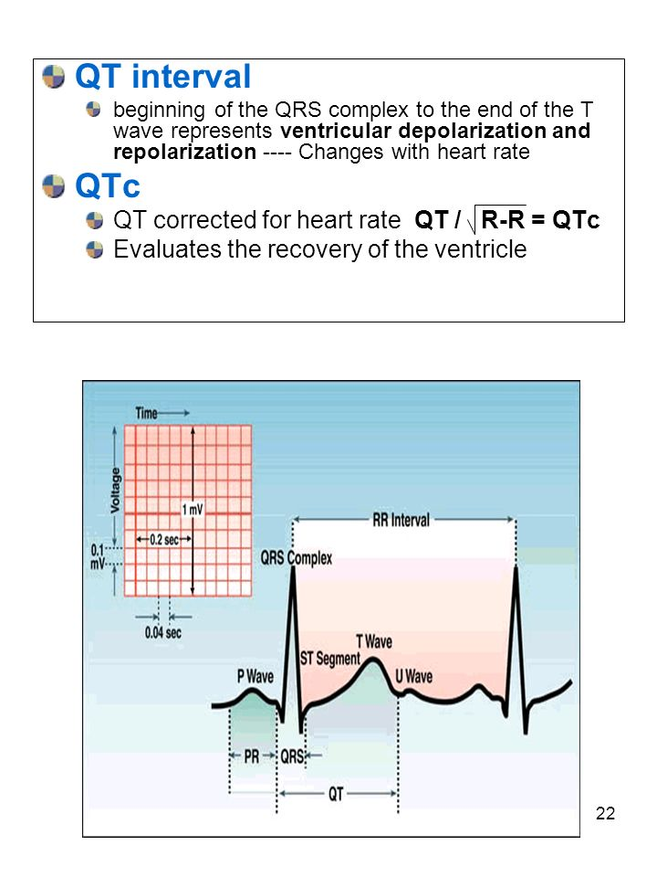 QT interval QTc QT corrected for heart rate QT / R-R = QTc