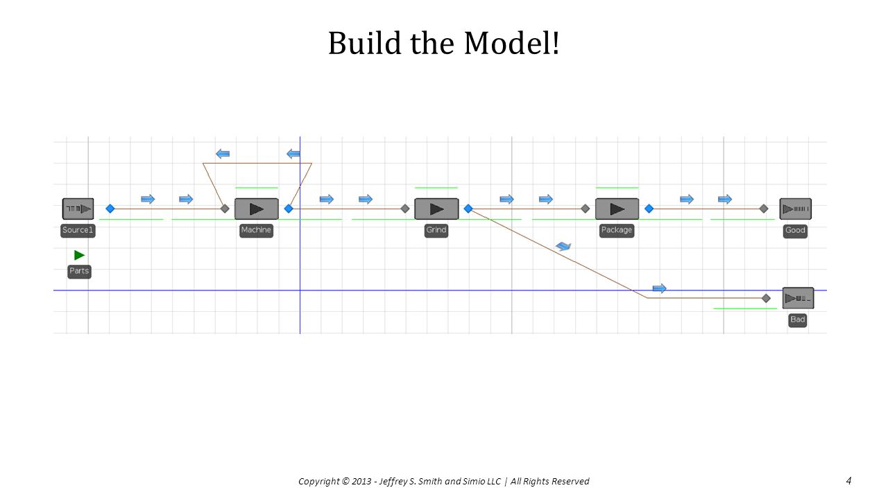 Build the Model! Copyright © 2013 - Jeffrey S. Smith and Simio LLC | All Rights Reserved