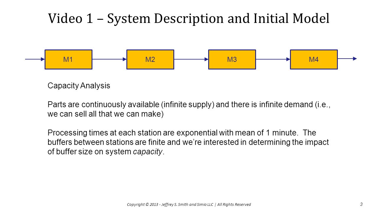 Video 1 – System Description and Initial Model