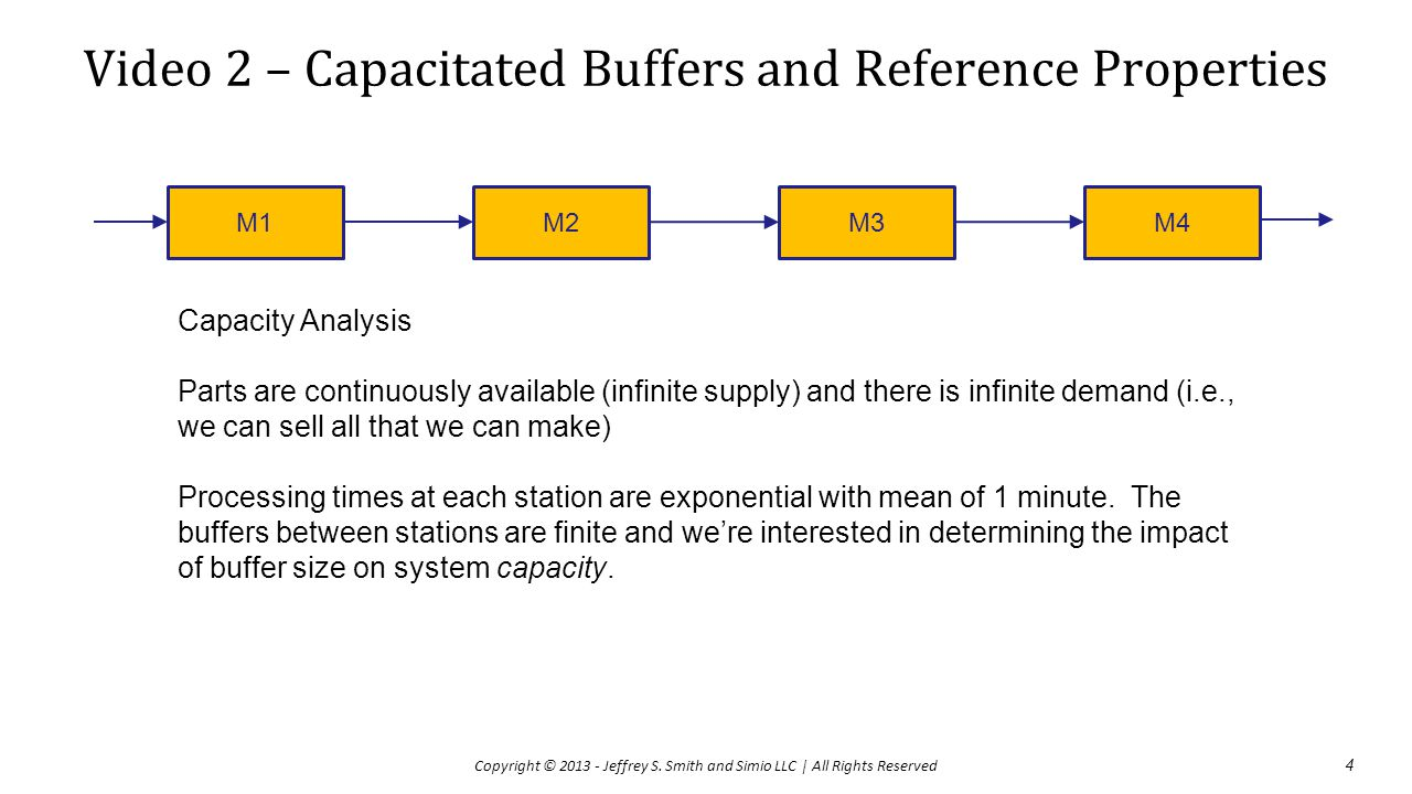 Video 2 – Capacitated Buffers and Reference Properties