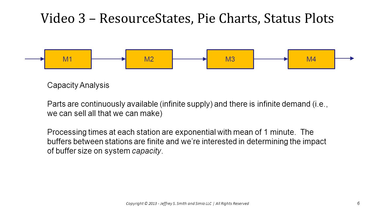 Video 3 – ResourceStates, Pie Charts, Status Plots