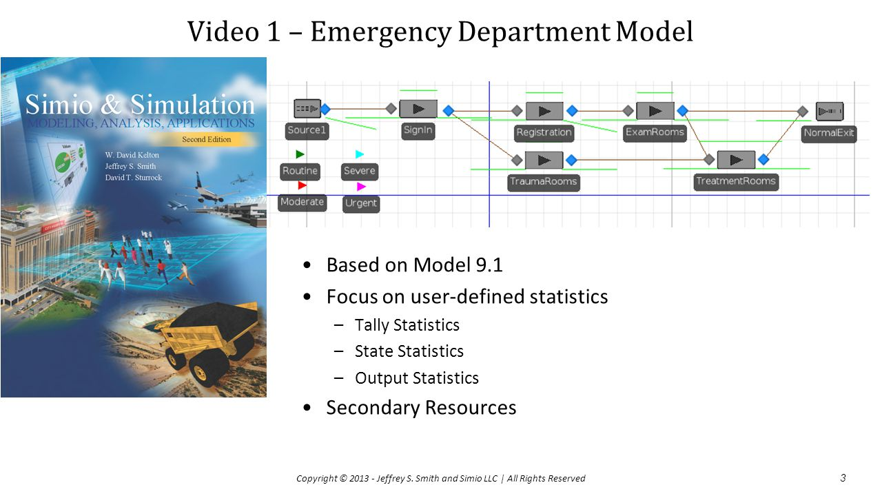 Video 1 – Emergency Department Model