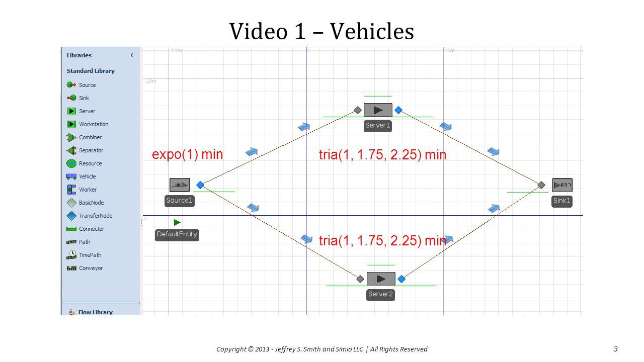 Video 1 – Vehicles expo(1) min tria(1, 1.75, 2.25) min