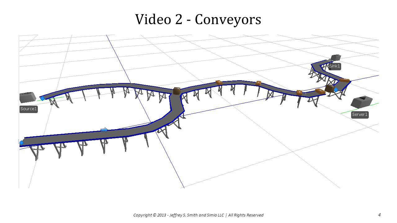 Video 2 - Conveyors Copyright © 2013 - Jeffrey S. Smith and Simio LLC | All Rights Reserved
