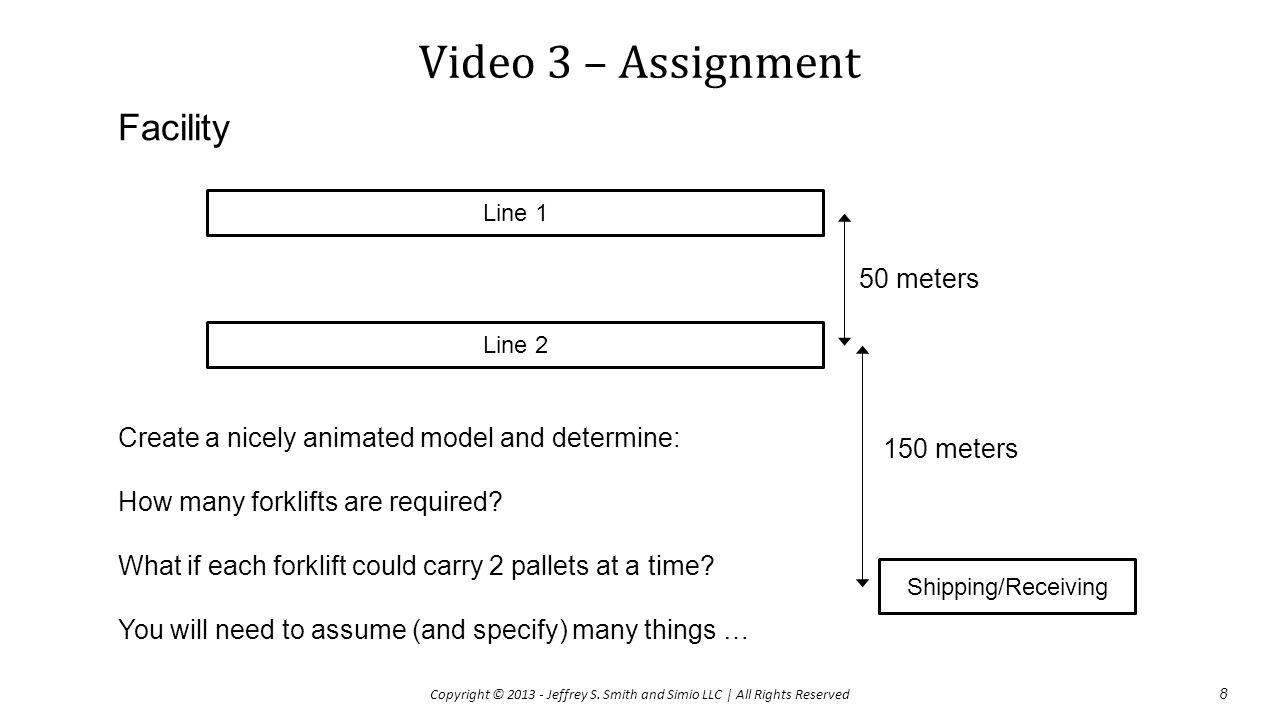 Video 3 – Assignment Facility 50 meters