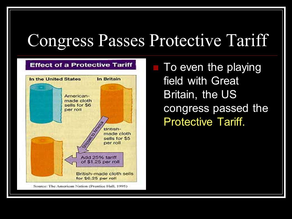 Congress Passes Protective Tariff