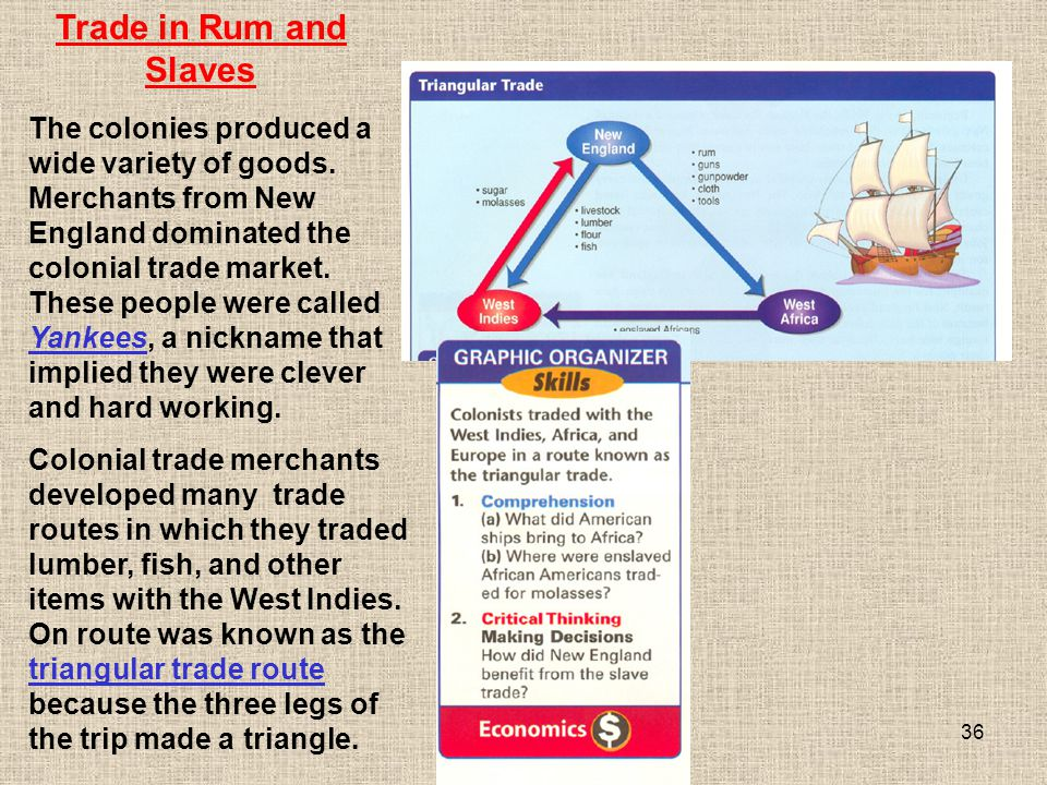 Trade in Rum and Slaves