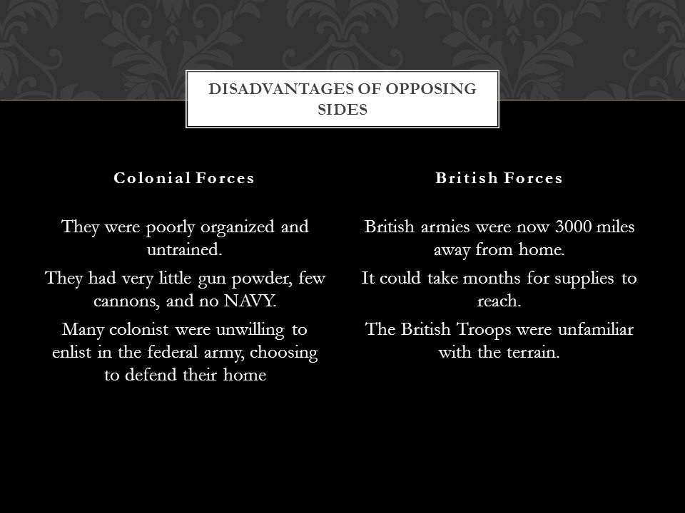 Disadvantages of Opposing Sides