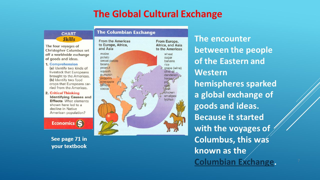 effect of columbian exchange on population and economy europe Columbian exchange essays perhaps one of the most prominent features of global expansion and exploration that occurred during the path of recorded history was the many exchanges that occurred among civilizations, where anything ranging form religious ideals, technology, to various forms of cult.