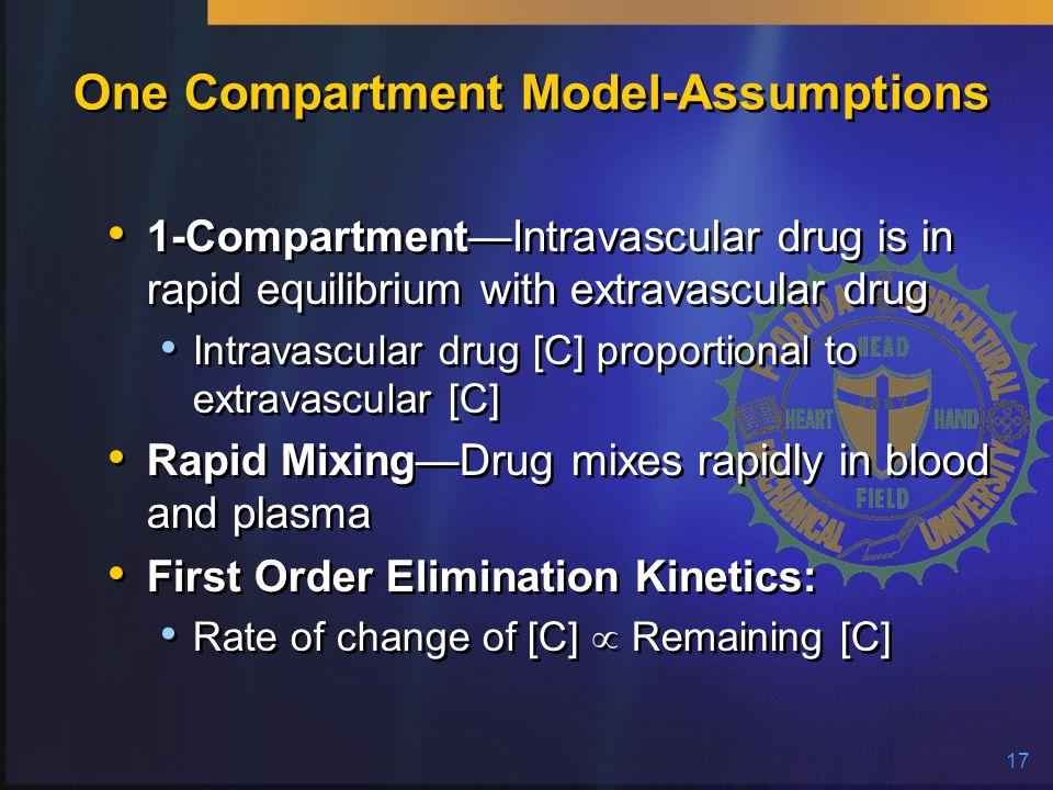 One Compartment Model-Assumptions