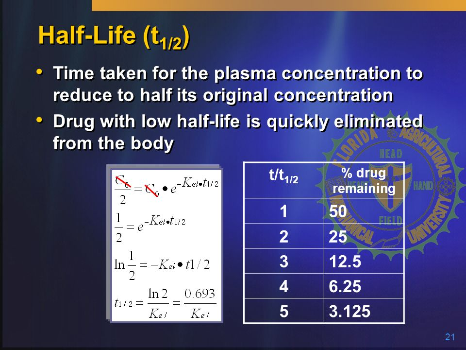 Half-Life (t1/2) Time taken for the plasma concentration to reduce to half its original concentration.