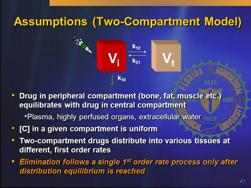 Assumptions (Two-Compartment Model)