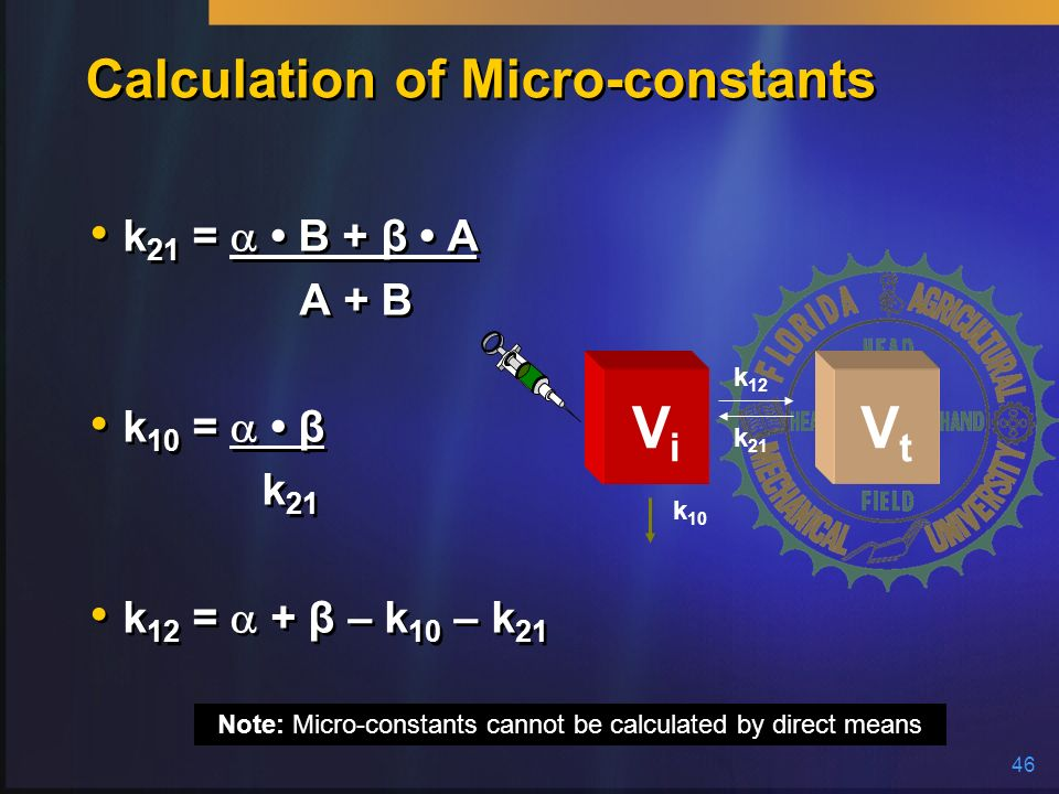 Calculation of Micro-constants
