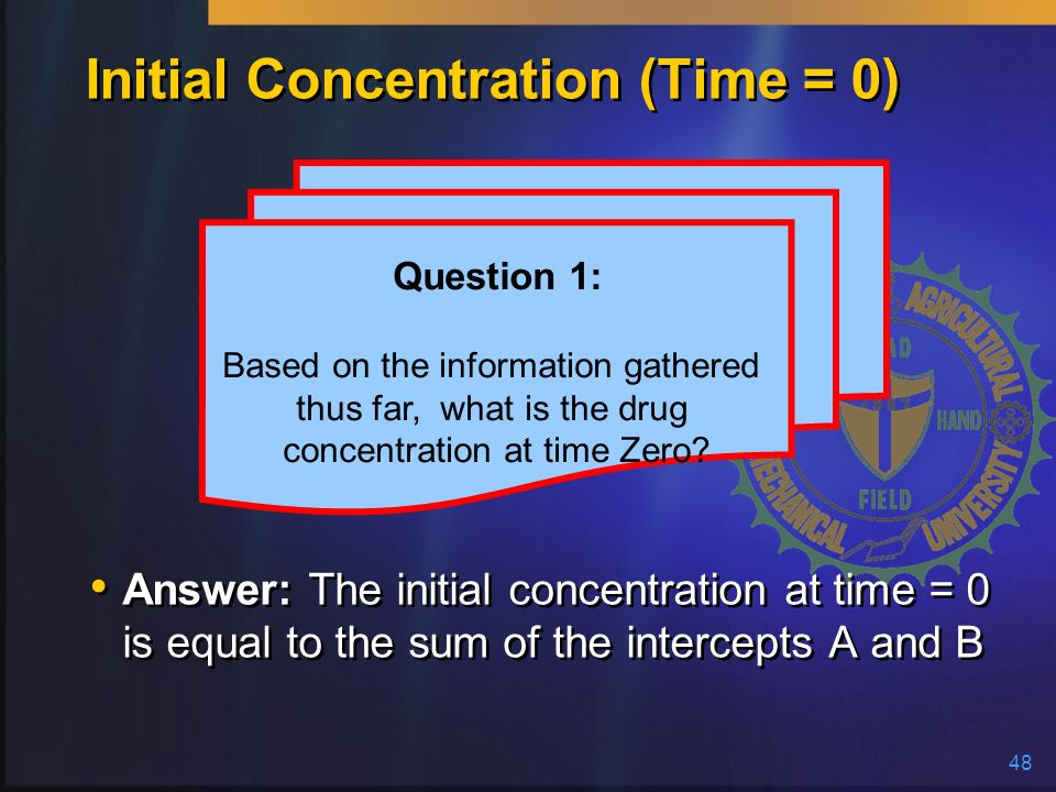 Initial Concentration (Time = 0)