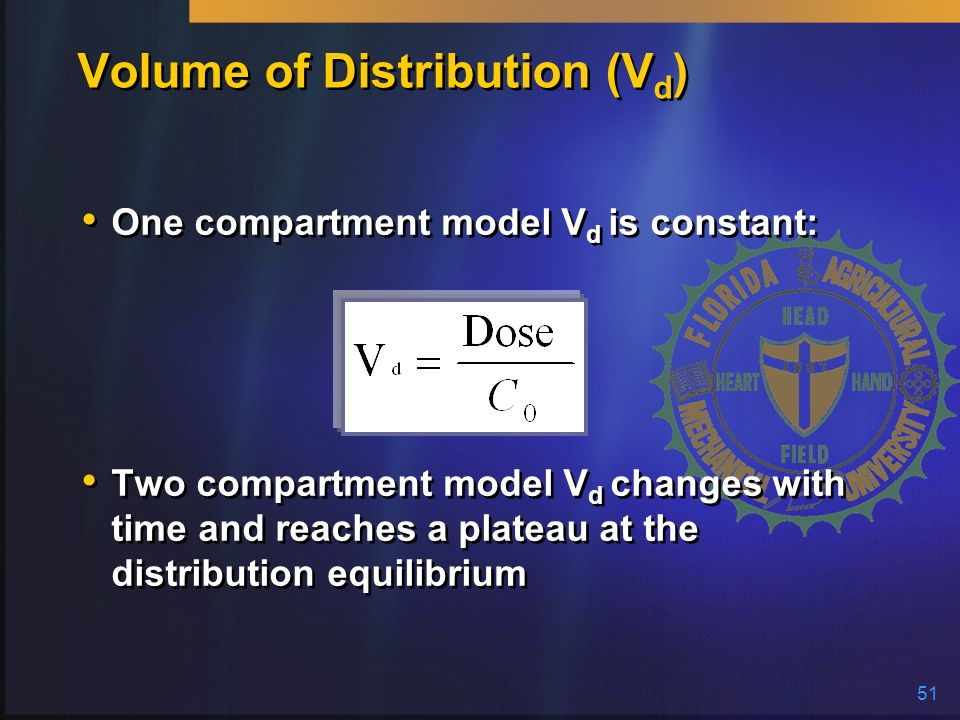 Volume of Distribution (Vd)
