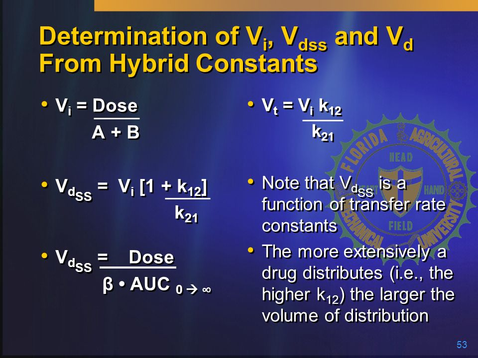 Determination of Vi, Vdss and Vd From Hybrid Constants