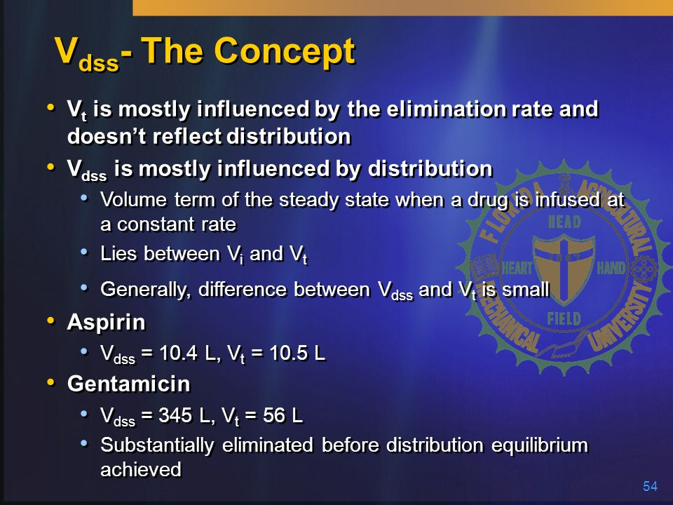Vdss- The Concept Vt is mostly influenced by the elimination rate and doesn't reflect distribution.
