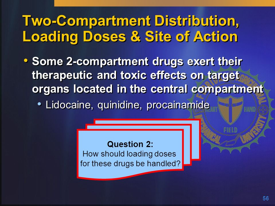 Two-Compartment Distribution, Loading Doses & Site of Action