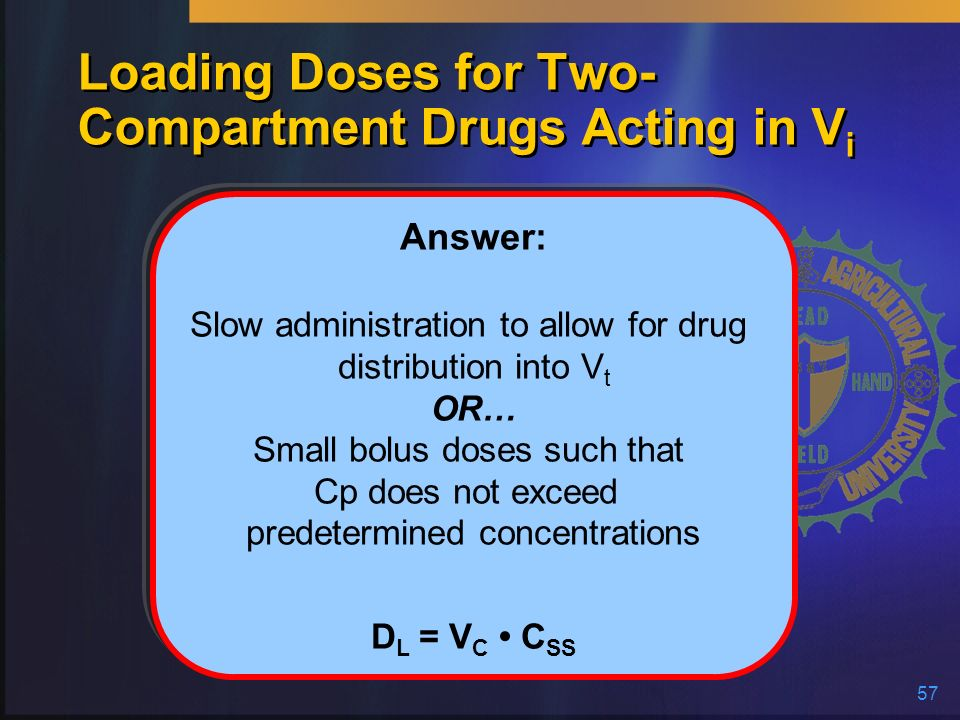 Loading Doses for Two-Compartment Drugs Acting in Vi
