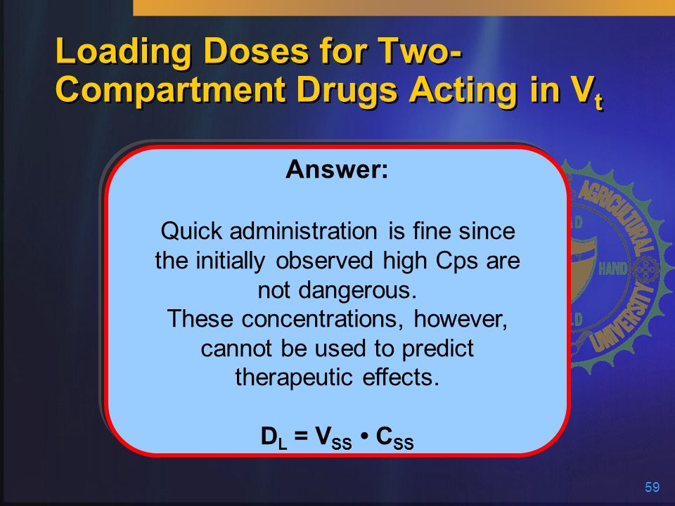 Loading Doses for Two-Compartment Drugs Acting in Vt
