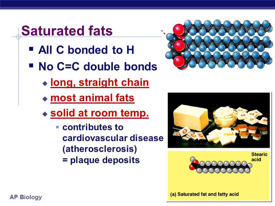 Saturated fats All C bonded to H No C=C double bonds