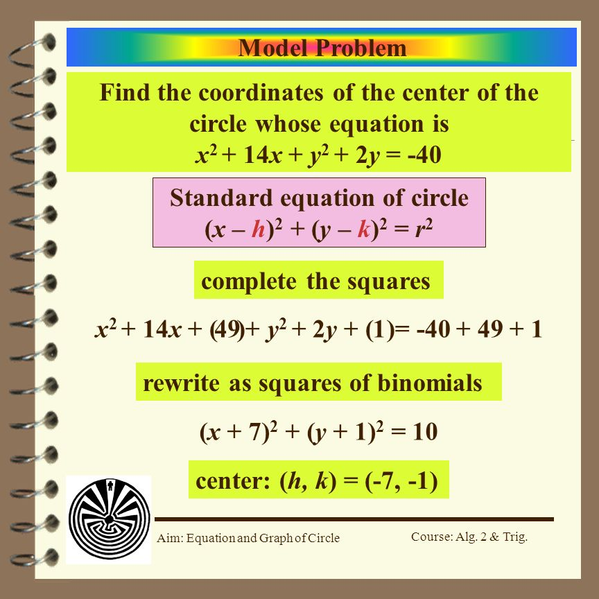 Standard equation of circle