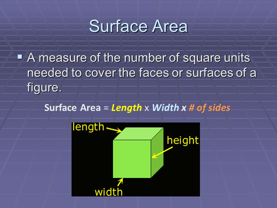 Surface Area A measure of the number of square units needed to cover the faces or surfaces of a figure.