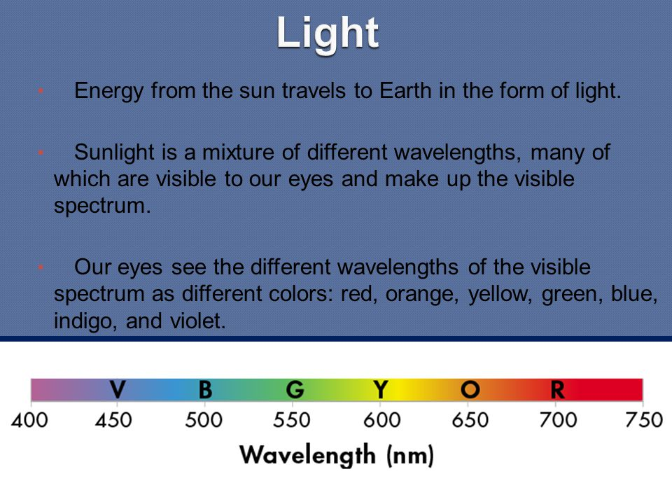 Light Energy from the sun travels to Earth in the form of light.