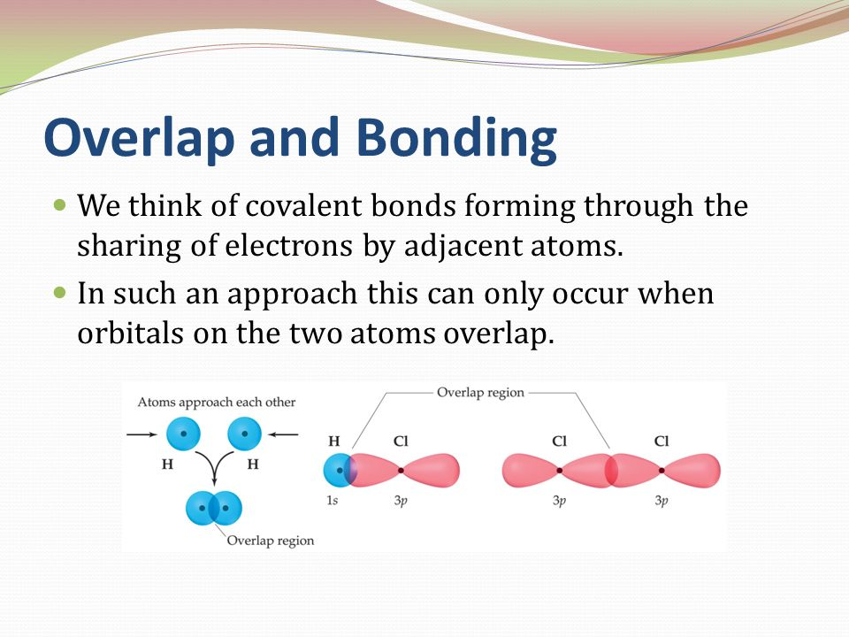 Overlap and Bonding We think of covalent bonds forming through the sharing of electrons by adjacent atoms.