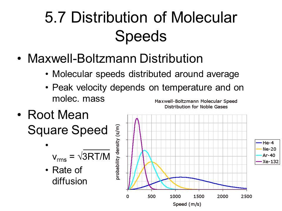 5.7 Distribution of Molecular Speeds