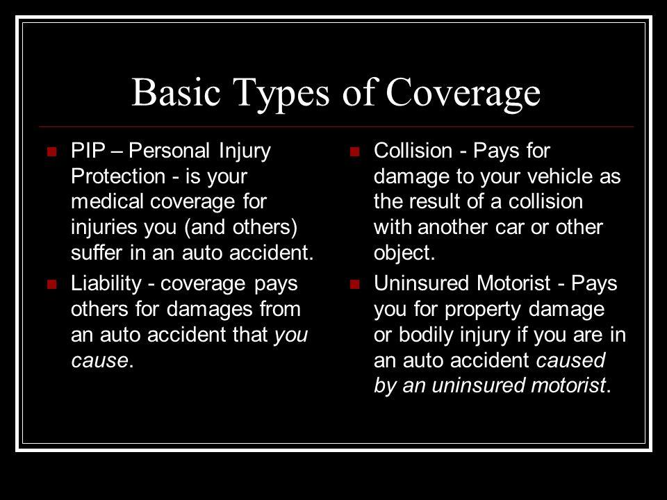 Basic Types of Coverage