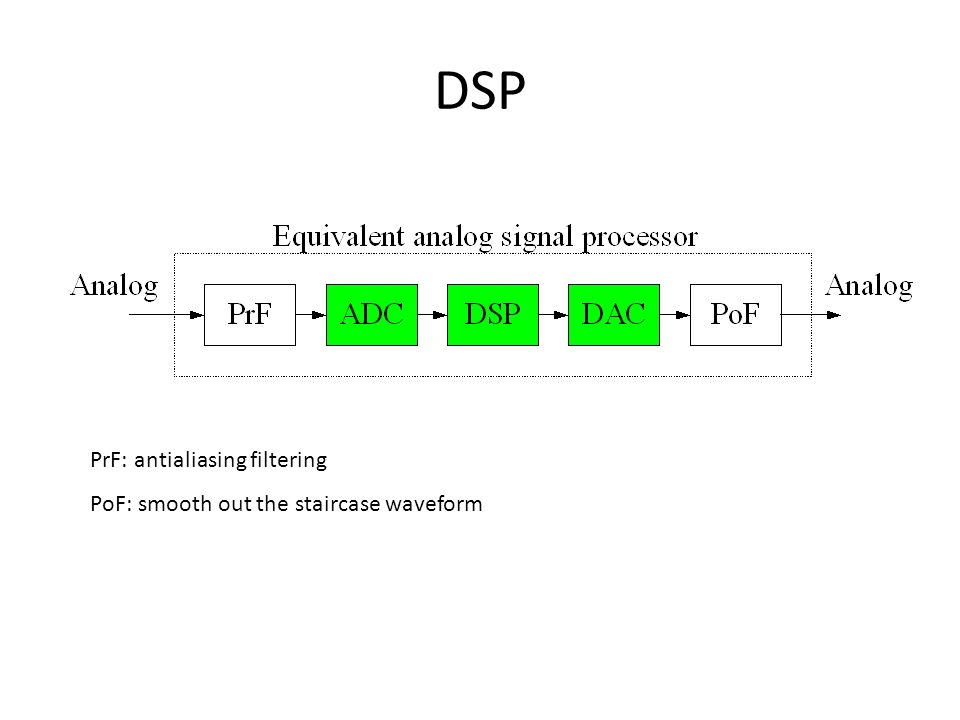 DSP PrF: antialiasing filtering PoF: smooth out the staircase waveform