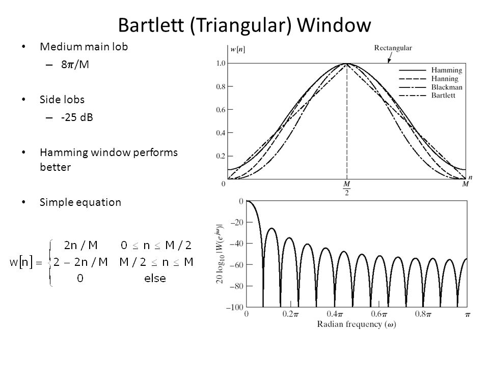 Bartlett (Triangular) Window