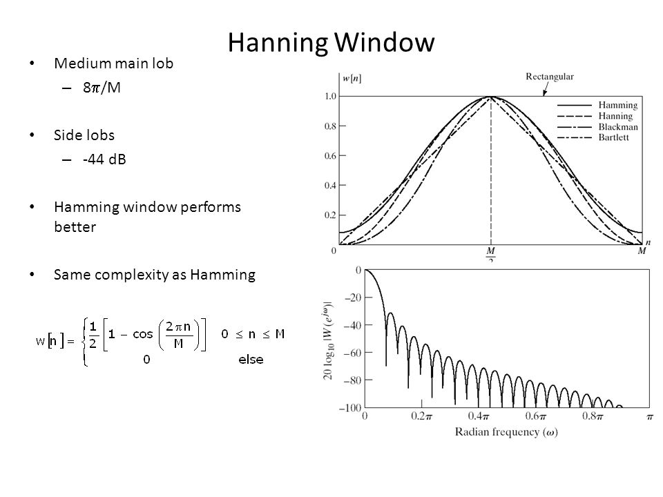 Hanning Window Medium main lob 8/M Side lobs -44 dB