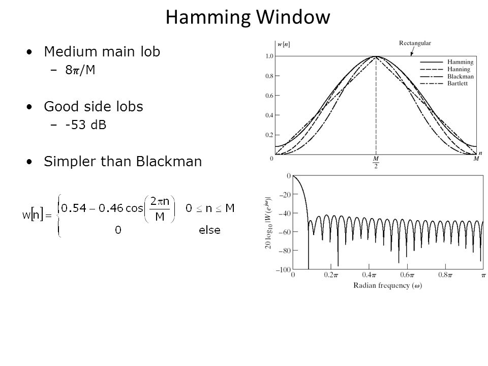 Hamming Window Medium main lob Good side lobs Simpler than Blackman