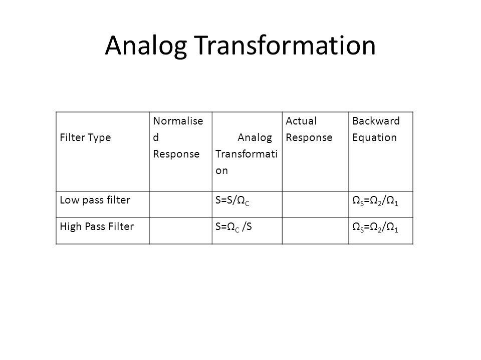 Analog Transformation